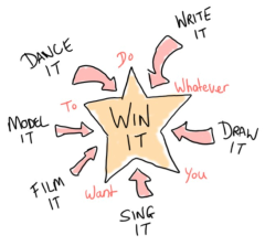 To win you can do whatever you want to, write it, draw it, sing it, film it, model it, dance it